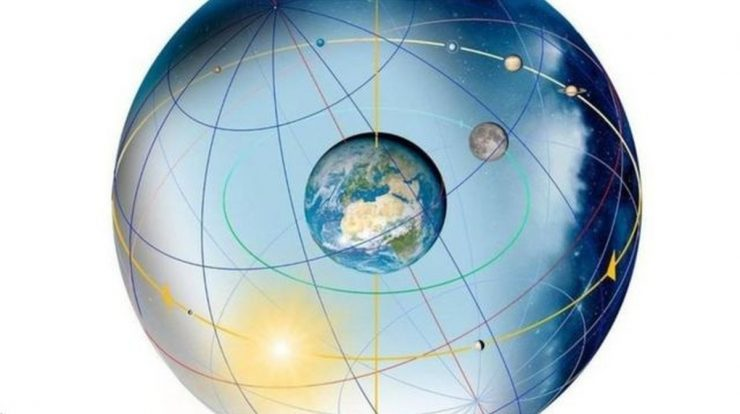 How climate change is changing the Earth's rotation axis    nature