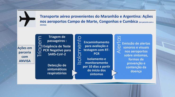 Plano de ação aeroportos (21 de maio de 2021)