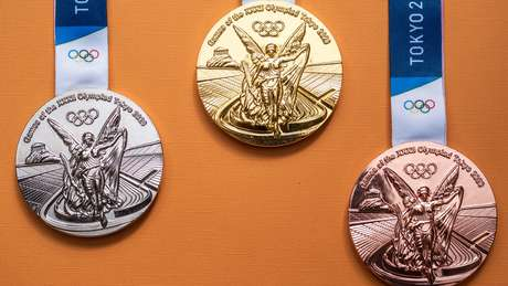 Coincidence or not?  Ranking of the largest medals and economies in the world